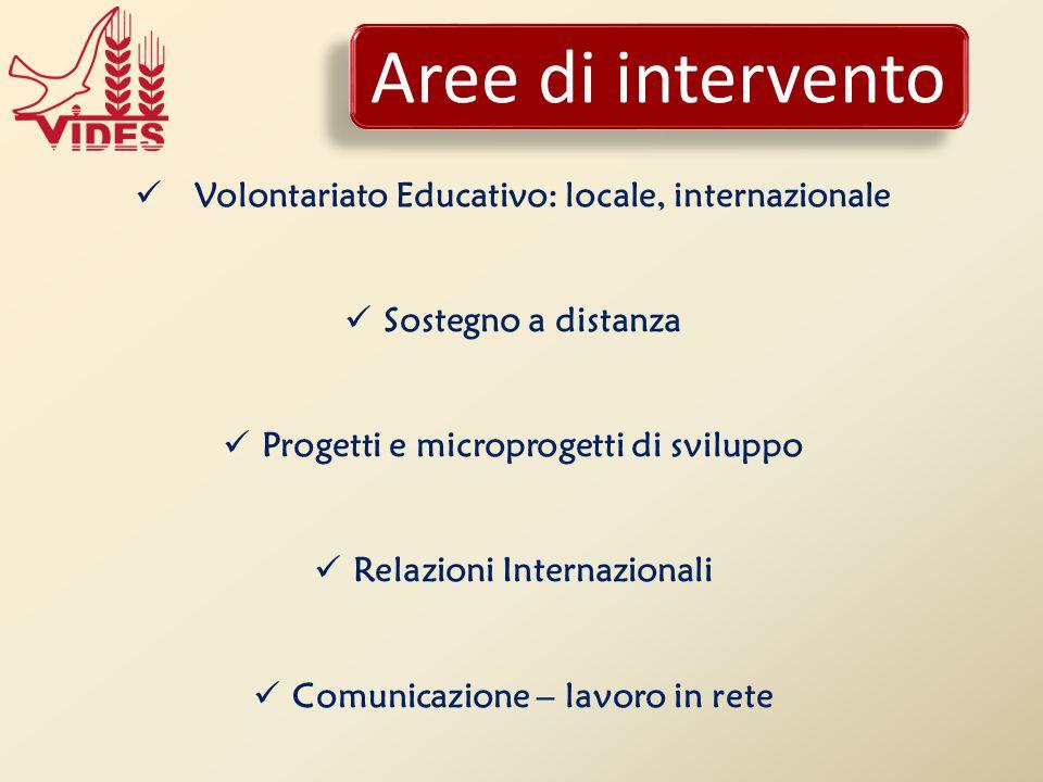 Volontariato Educativo: locale, internazionale Sostegno a distanza Progetti e microprogetti di sviluppo Relazioni Internazionali Comunicazione – lavoro in rete Aree di intervento