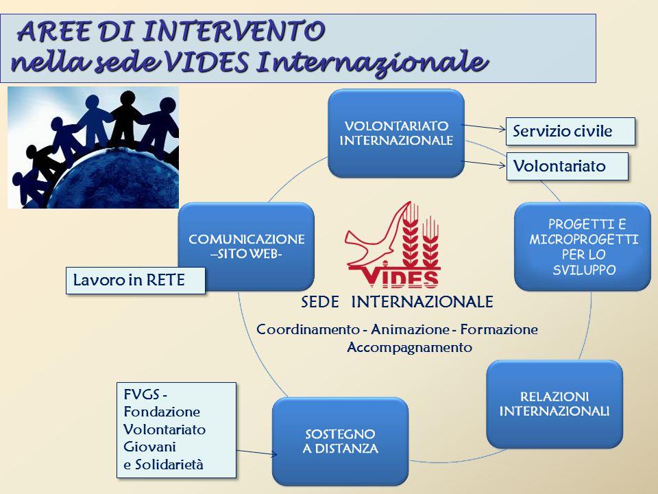 FVGS - Fondazione Volontariato Giovani e Solidarietà SEDE INTERNAZIONALE Coordinamento - Animazione - Formazione Accompagnamento Servizio civile Volontariato Lavoro in RETE AREE DI INTERVENTO AREE DI INTERVENTO nella sede VIDES Internazionale