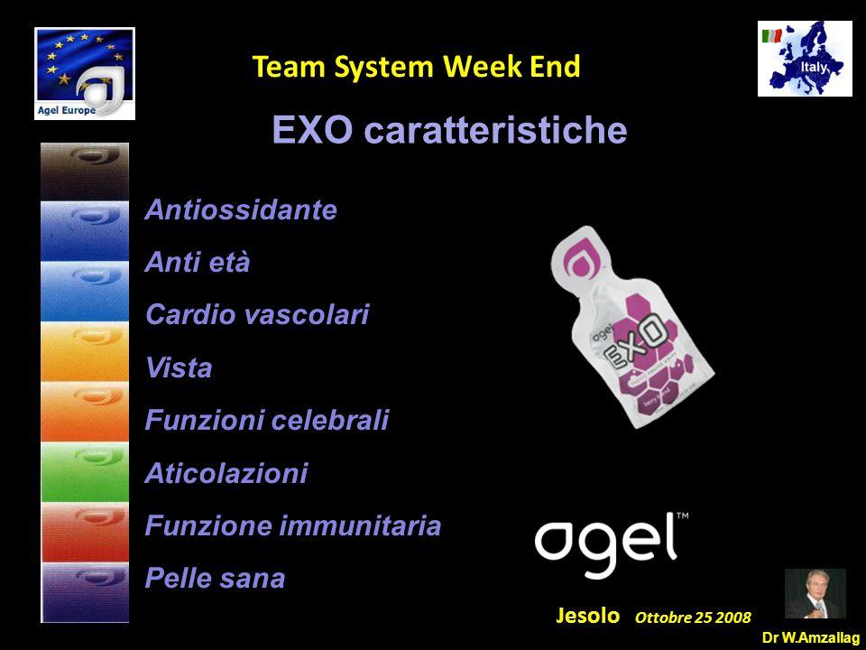 Dr W.Amzallag Jesolo Ottobre 25 2008 5 Team System Week End EXO caratteristiche Antiossidante Anti età Cardio vascolari Vista Funzioni celebrali Aticolazioni Funzione immunitaria Pelle sana