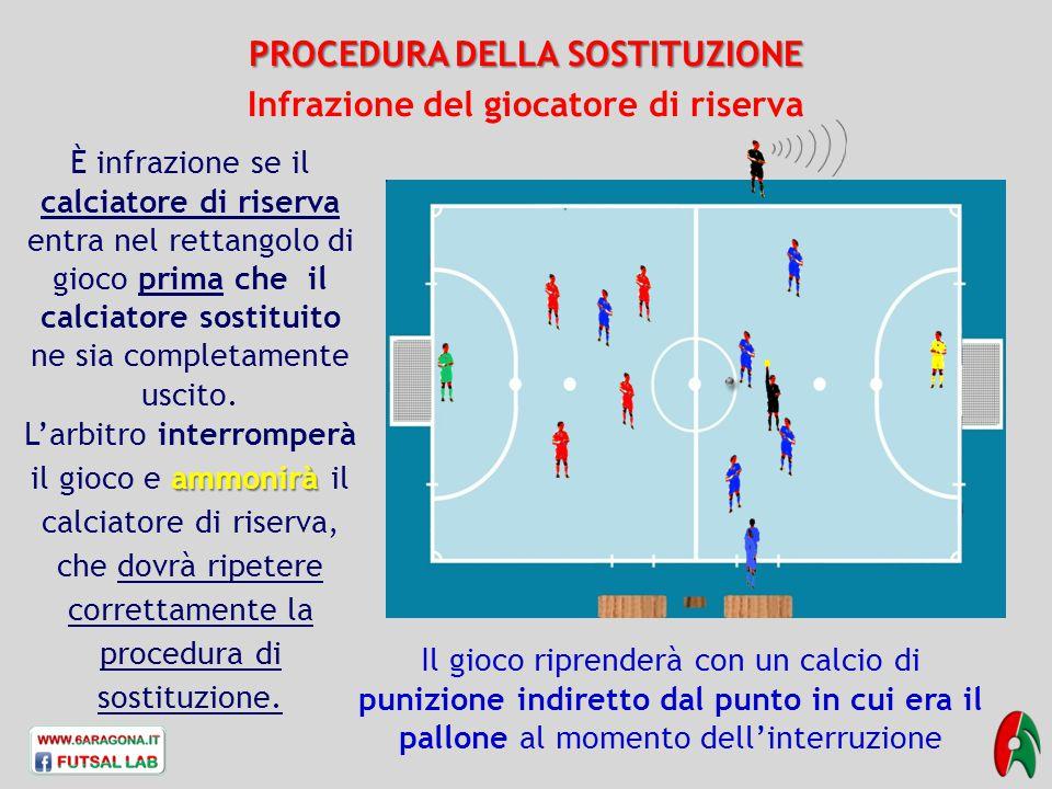 PROCEDURA DELLA SOSTITUZIONE Infrazione del giocatore di riserva È infrazione se il calciatore di riserva entra nel rettangolo di gioco prima che il c