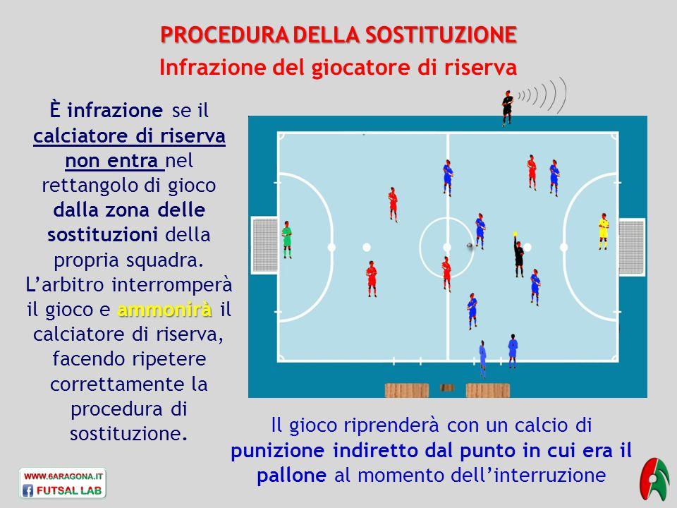 PROCEDURA DELLA SOSTITUZIONE Infrazione del giocatore di riserva È infrazione se il calciatore di riserva non entra nel rettangolo di gioco dalla zona