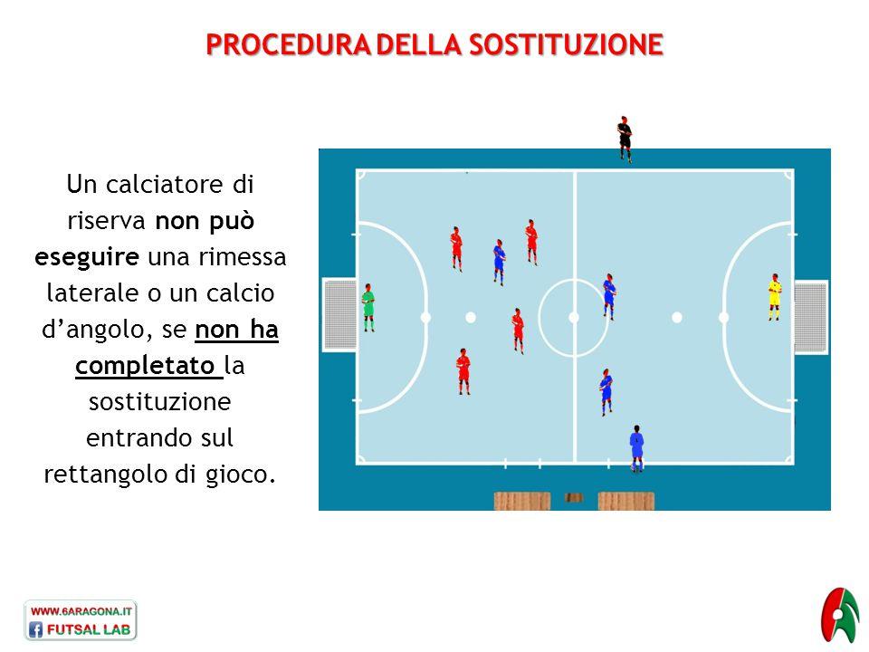 PROCEDURA DELLA SOSTITUZIONE Un calciatore di riserva non può eseguire una rimessa laterale o un calcio d'angolo, se non ha completato la sostituzione