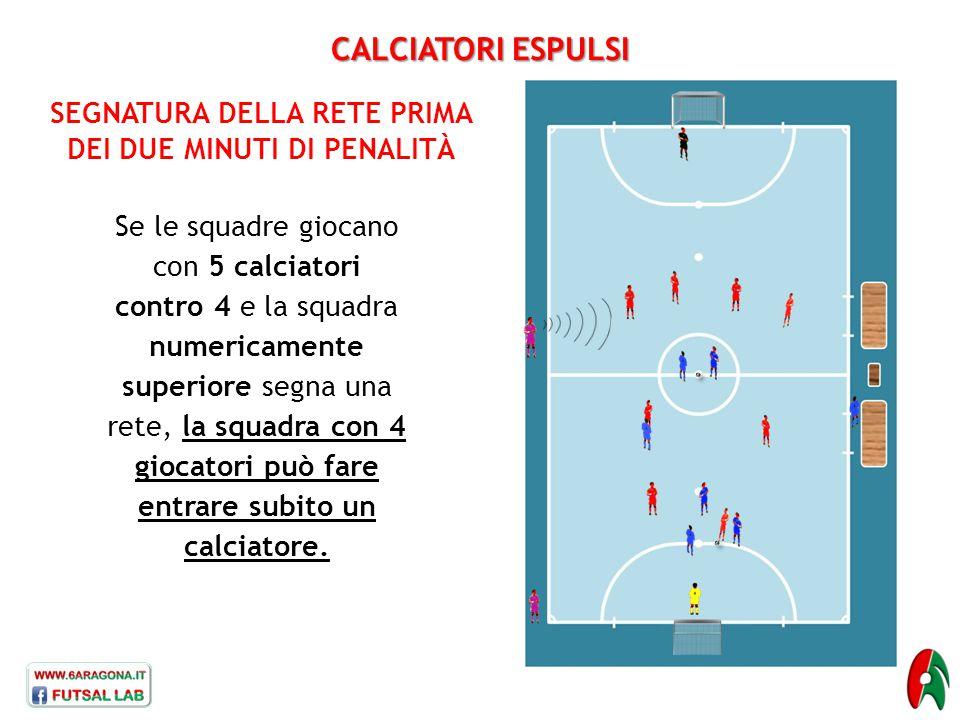 CALCIATORI ESPULSI SEGNATURA DELLA RETE PRIMA DEI DUE MINUTI DI PENALITÀ Se le squadre giocano con 5 calciatori contro 4 e la squadra numericamente su