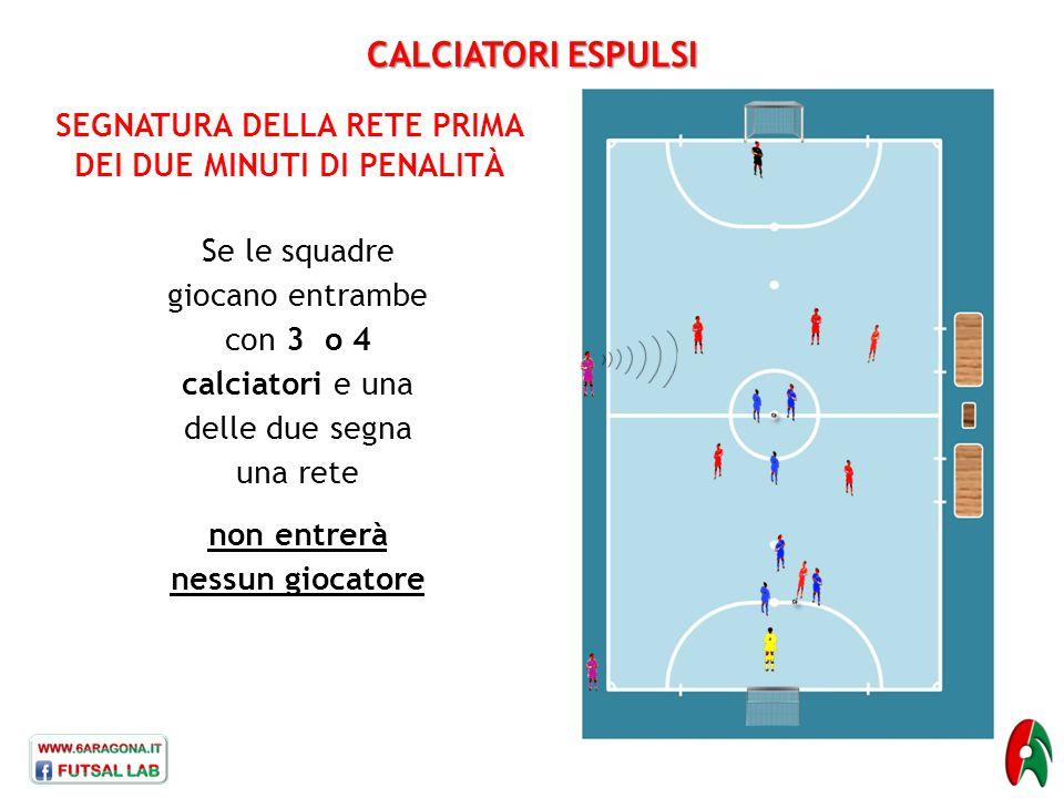 CALCIATORI ESPULSI SEGNATURA DELLA RETE PRIMA DEI DUE MINUTI DI PENALITÀ Se le squadre giocano entrambe con 3 o 4 calciatori e una delle due segna una