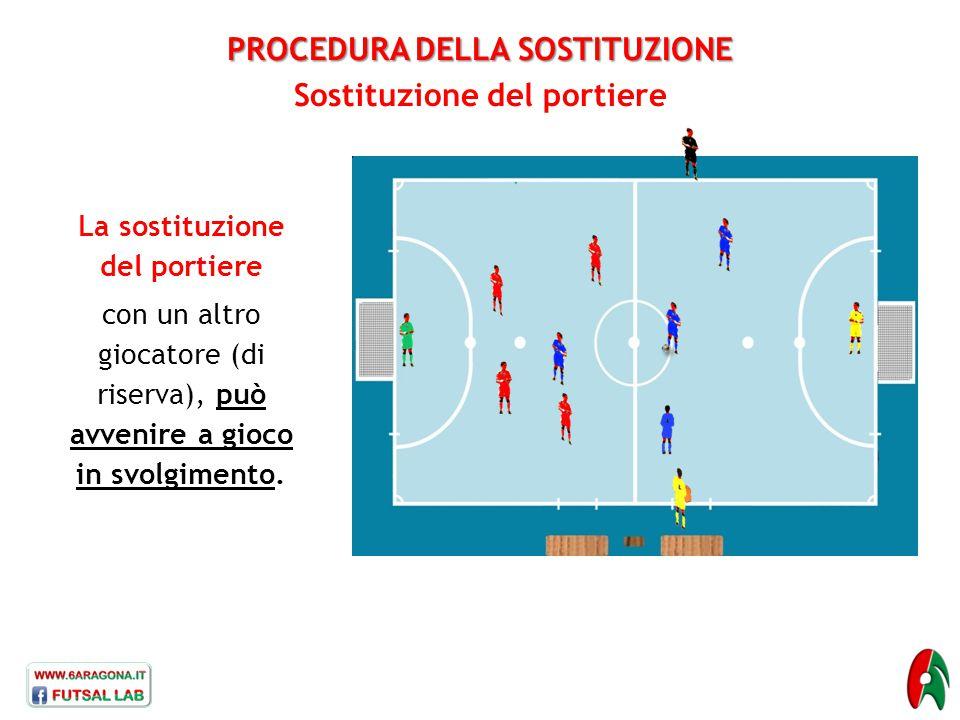 La sostituzione del portiere con un altro giocatore (di riserva), può avvenire a gioco in svolgimento. PROCEDURA DELLA SOSTITUZIONE Sostituzione del p