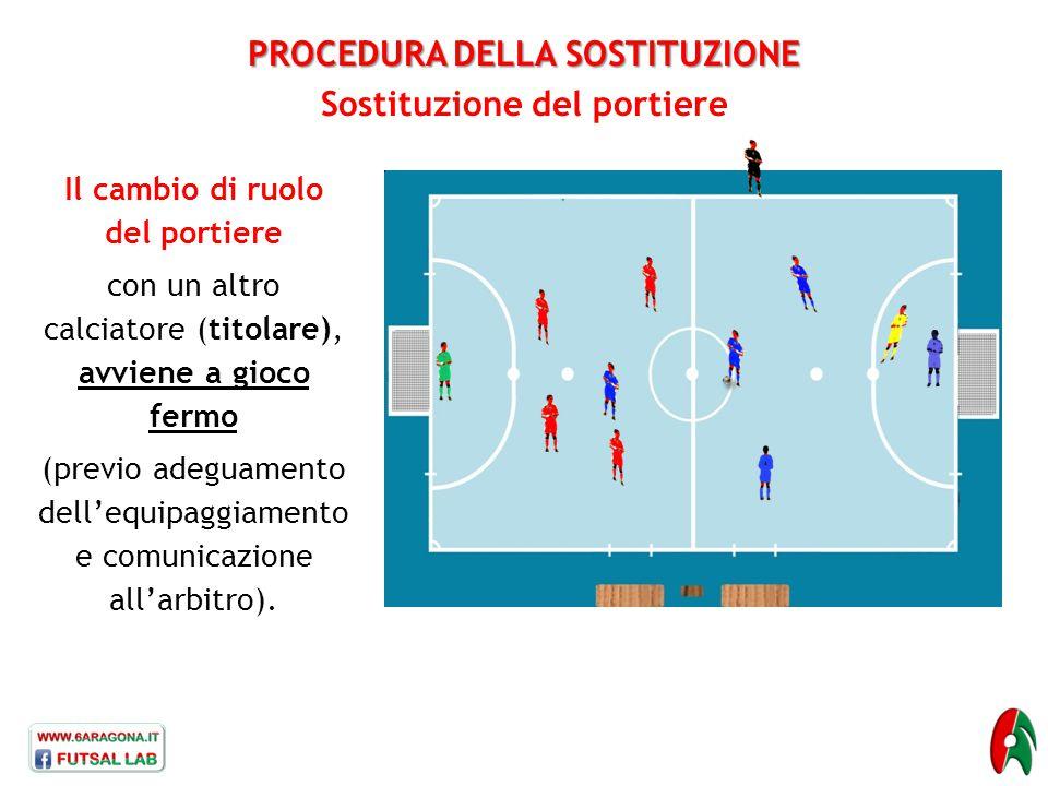 PROCEDURA DELLA SOSTITUZIONE Sostituzione del portiere Il cambio di ruolo del portiere con un altro calciatore (titolare), avviene a gioco fermo (prev