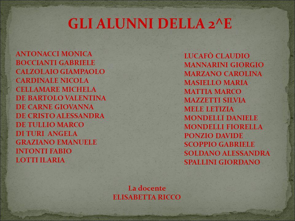 La docente ELISABETTA RICCO GLI ALUNNI DELLA 2^E ANTONACCI MONICA BOCCIANTI GABRIELE CALZOLAIO GIAMPAOLO CARDINALE NICOLA CELLAMARE MICHELA DE BARTOLO VALENTINA DE CARNE GIOVANNA DE CRISTO ALESSANDRA DE TULLIO MARCO DI TURI ANGELA GRAZIANO EMANUELE INTONTI FABIO LOTTI ILARIA LUCAFÒ CLAUDIO MANNARINI GIORGIO MARZANO CAROLINA MASIELLO MARIA MATTIA MARCO MAZZETTI SILVIA MELE LETIZIA MONDELLI DANIELE MONDELLI FIORELLA PONZIO DAVIDE SCOPPIO GABRIELE SOLDANO ALESSANDRA SPALLINI GIORDANO
