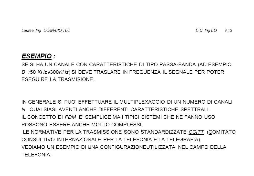Laurea Ing EO/IN/BIO;TLC D.U.