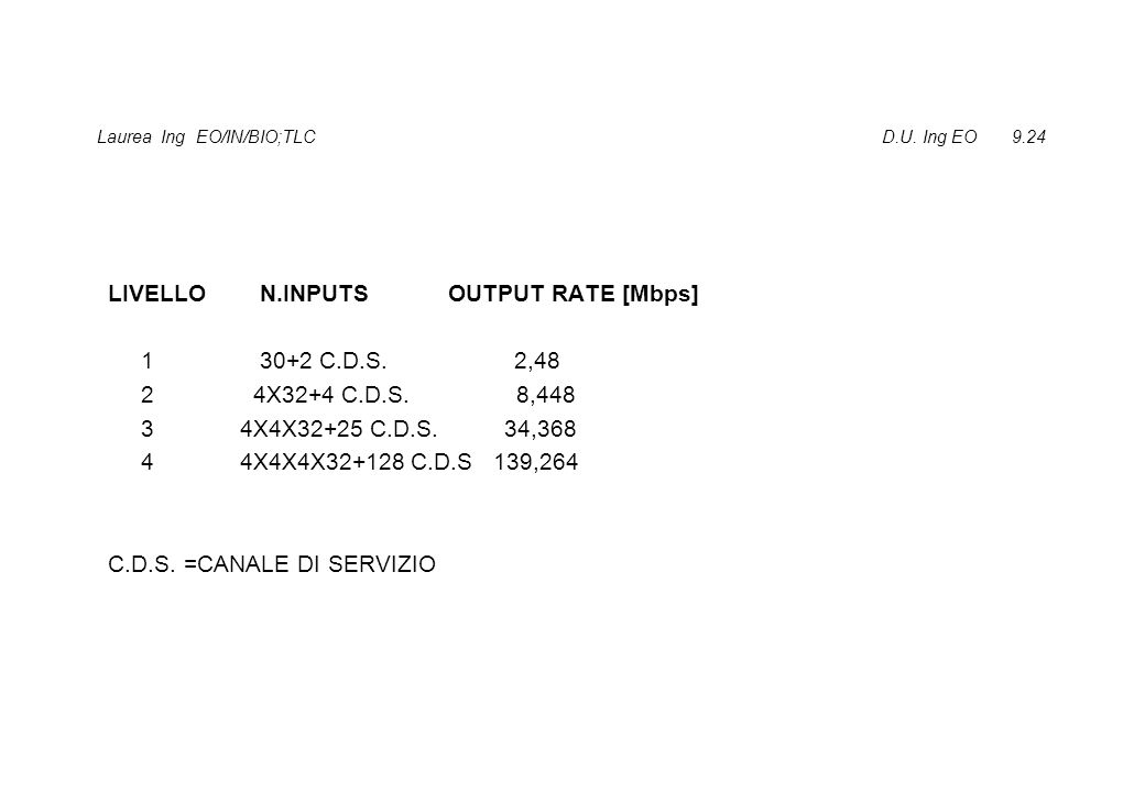 Laurea Ing EO/IN/BIO;TLC D.U. Ing EO 9.24 LIVELLO N.INPUTS OUTPUT RATE [Mbps] 1 30+2 C.D.S. 2,48 2 4X32+4 C.D.S. 8,448 3 4X4X32+25 C.D.S. 34,368 4 4X4