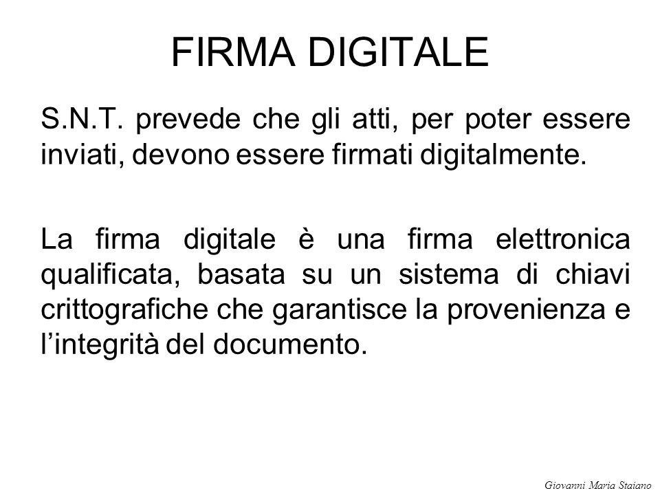 Fasi della notifica Acquisizione documento Firma digitale Invio Verifica dell'esito.