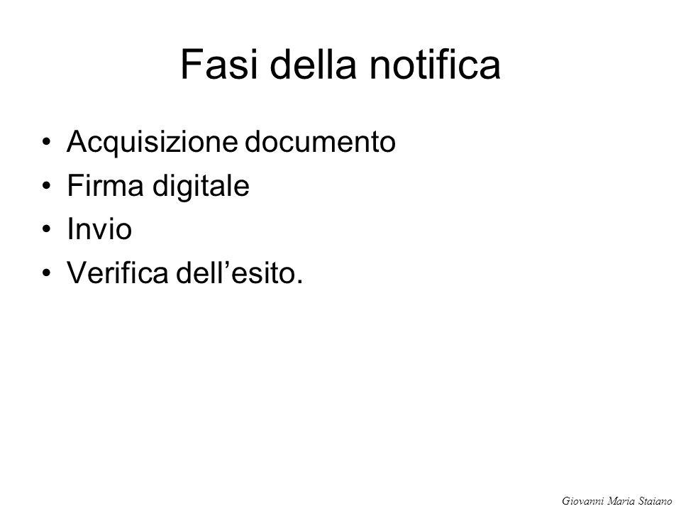 Fasi della notifica Acquisizione documento Firma digitale Invio Verifica dell'esito. Giovanni Maria Staiano