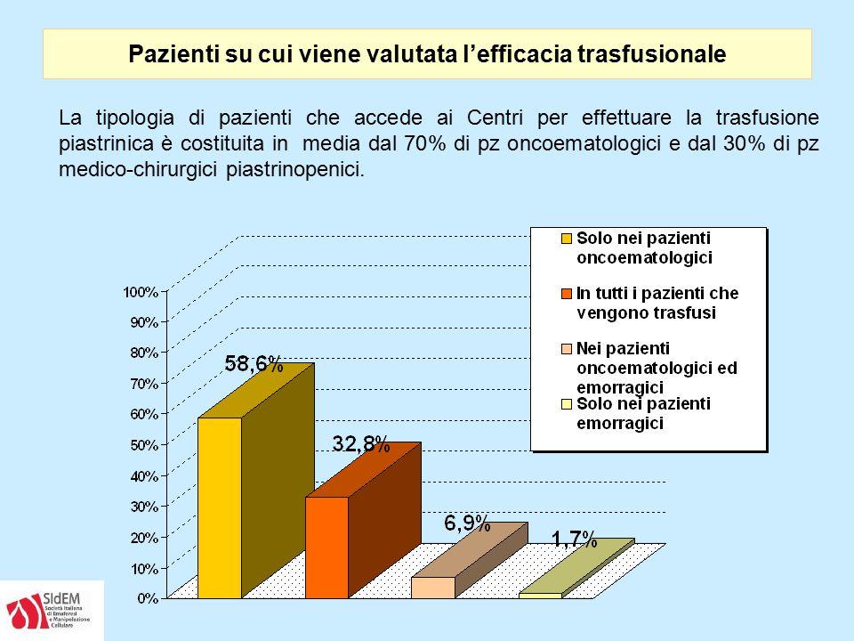 Pazienti su cui viene valutata l'efficacia trasfusionale La tipologia di pazienti che accede ai Centri per effettuare la trasfusione piastrinica è cos