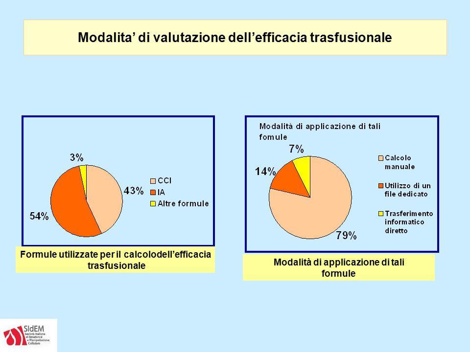 Modalita' di valutazione dell'efficacia trasfusionale Formule utilizzate per il calcolodell'efficacia trasfusionale Modalità di applicazione di tali f
