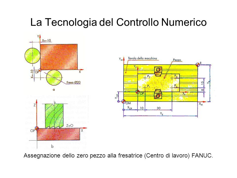 La Tecnologia del Controllo Numerico Assegnazione dello zero pezzo alla fresatrice (Centro di lavoro) FANUC.