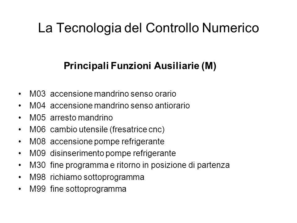 La Tecnologia del Controllo Numerico Principali Funzioni Ausiliarie (M) M03 accensione mandrino senso orario M04 accensione mandrino senso antiorario