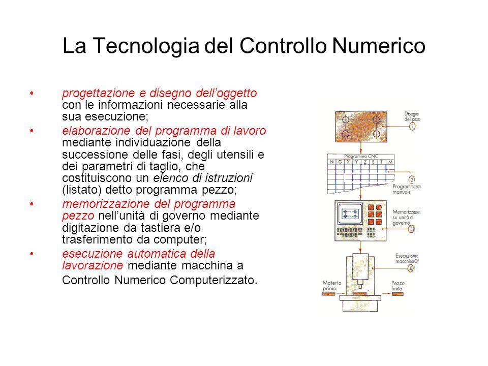 La Tecnologia del Controllo Numerico progettazione e disegno dell'oggetto con le informazioni necessarie alla sua esecuzione; elaborazione del program