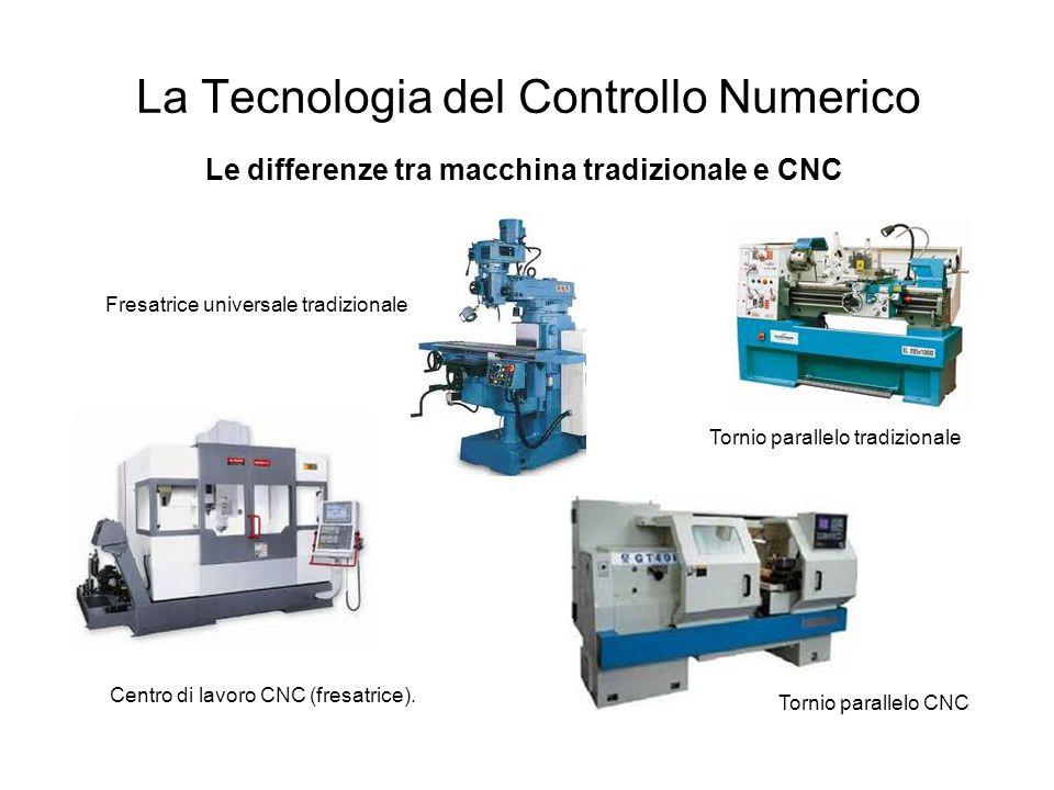 La Tecnologia del Controllo Numerico Centro di lavoro CNC (fresatrice). Tornio parallelo CNC Tornio parallelo tradizionale Le differenze tra macchina
