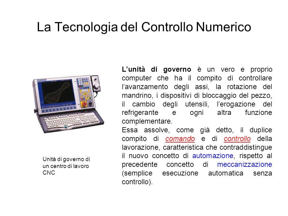 La Tecnologia del Controllo Numerico L'unità di governo è un vero e proprio computer che ha il compito di controllare l'avanzamento degli assi, la rot
