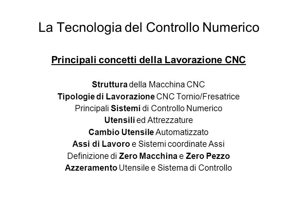 La Tecnologia del Controllo Numerico Principali concetti della Lavorazione CNC Struttura della Macchina CNC Tipologie di Lavorazione CNC Tornio/Fresat