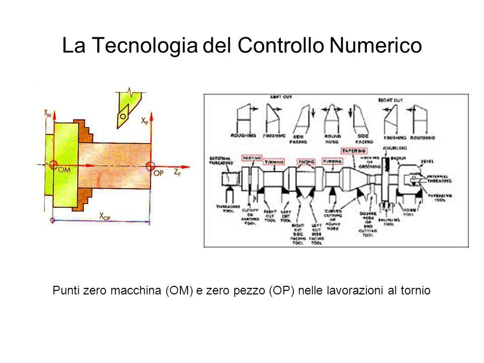 La Tecnologia del Controllo Numerico Punti zero macchina (OM) e zero pezzo (OP) nelle lavorazioni al tornio