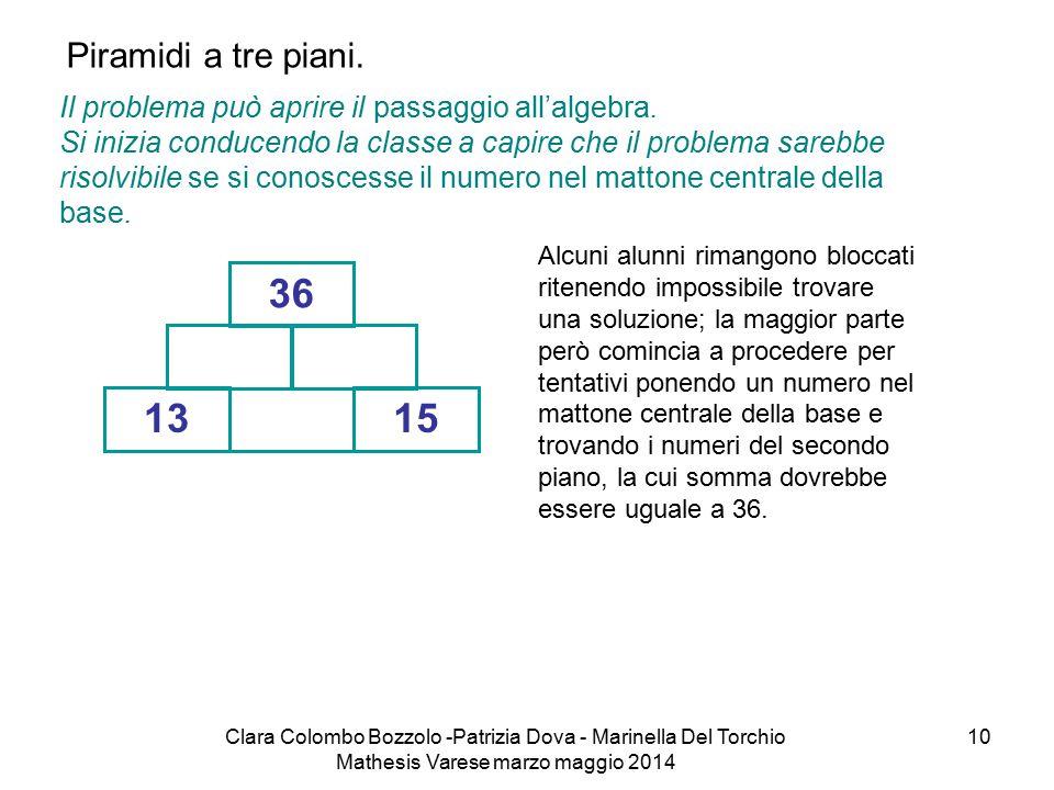 Clara Colombo Bozzolo -Patrizia Dova - Marinella Del Torchio Mathesis Varese marzo maggio 2014 10 1315 36 Il problema può aprire il passaggio all'alge