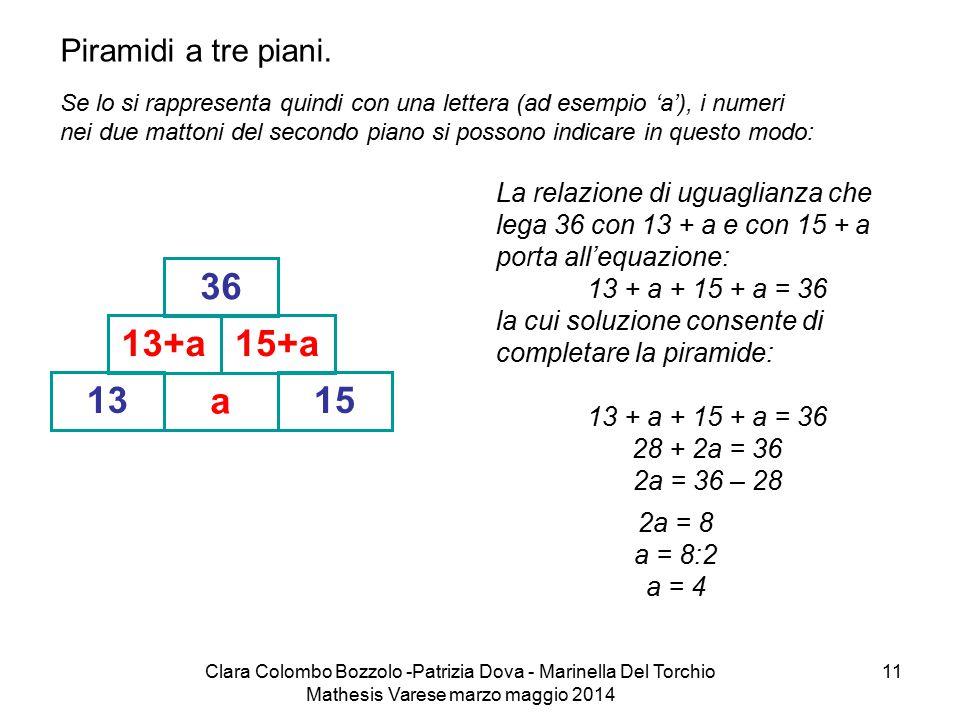 Clara Colombo Bozzolo -Patrizia Dova - Marinella Del Torchio Mathesis Varese marzo maggio 2014 11 13 a 13+a 15 15+a 36 Piramidi a tre piani. La relazi