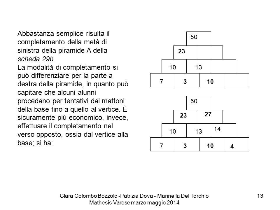Clara Colombo Bozzolo -Patrizia Dova - Marinella Del Torchio Mathesis Varese marzo maggio 2014 13 Abbastanza semplice risulta il completamento della m