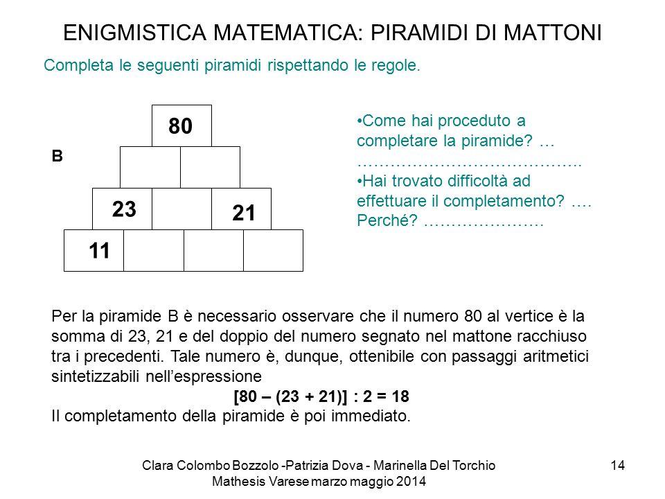 Clara Colombo Bozzolo -Patrizia Dova - Marinella Del Torchio Mathesis Varese marzo maggio 2014 14 ENIGMISTICA MATEMATICA: PIRAMIDI DI MATTONI Completa