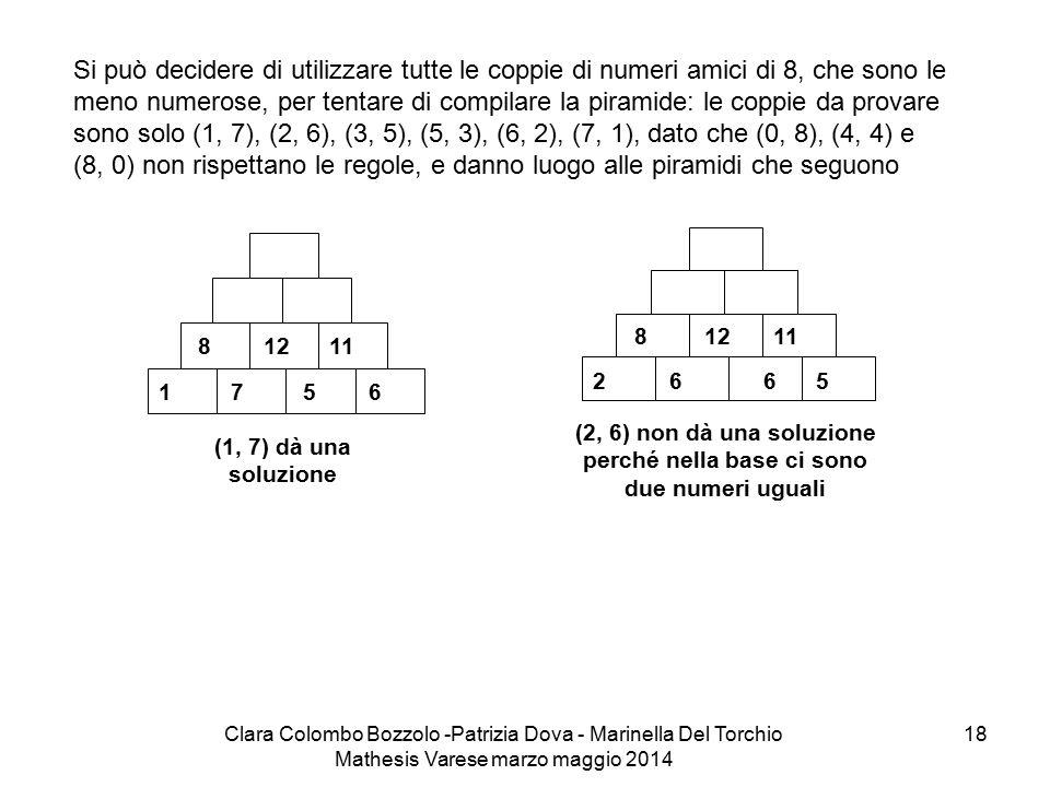 Clara Colombo Bozzolo -Patrizia Dova - Marinella Del Torchio Mathesis Varese marzo maggio 2014 18 Si può decidere di utilizzare tutte le coppie di num
