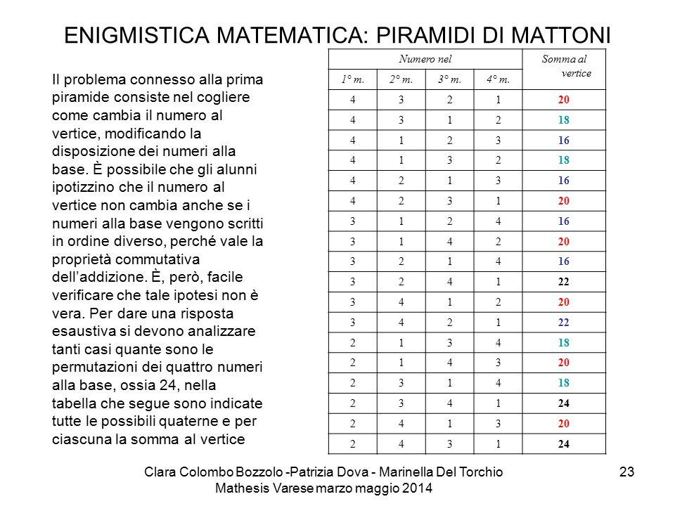 Clara Colombo Bozzolo -Patrizia Dova - Marinella Del Torchio Mathesis Varese marzo maggio 2014 23 ENIGMISTICA MATEMATICA: PIRAMIDI DI MATTONI Il probl