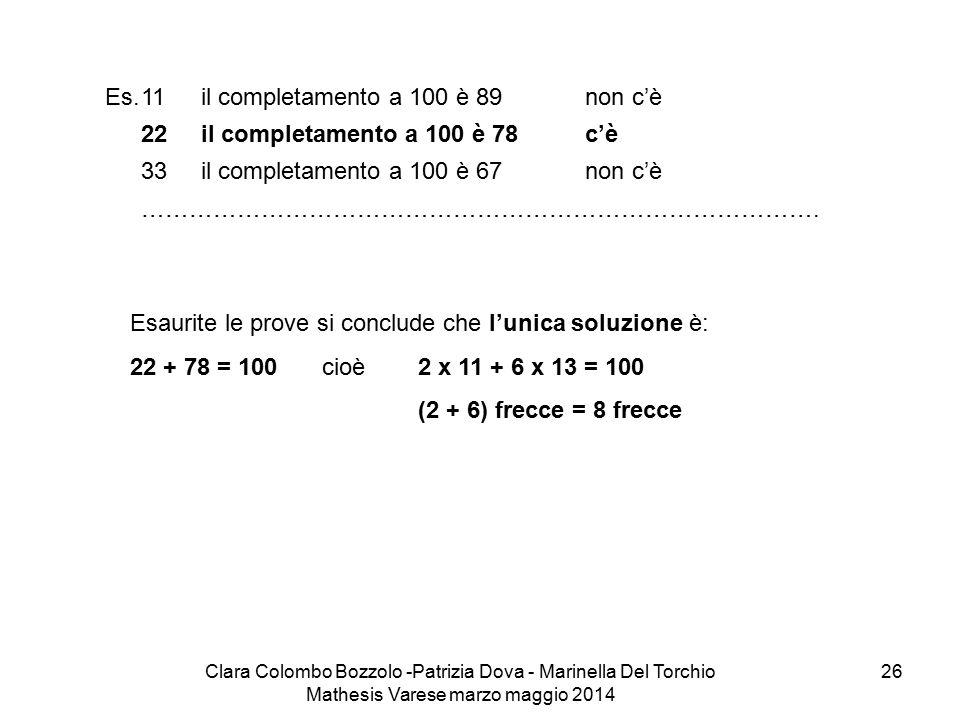 Clara Colombo Bozzolo -Patrizia Dova - Marinella Del Torchio Mathesis Varese marzo maggio 2014 26 Es.11il completamento a 100 è 89non c'è 22il complet