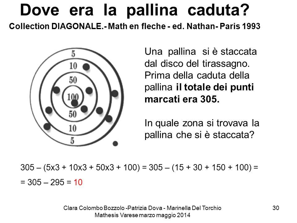 Clara Colombo Bozzolo -Patrizia Dova - Marinella Del Torchio Mathesis Varese marzo maggio 2014 30 Dove era la pallina caduta? Collection DIAGONALE.- M