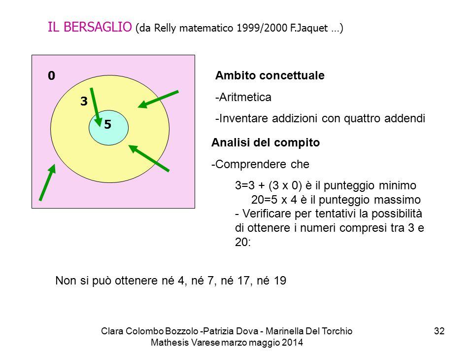Clara Colombo Bozzolo -Patrizia Dova - Marinella Del Torchio Mathesis Varese marzo maggio 2014 32 IL BERSAGLIO (da Relly matematico 1999/2000 F.Jaquet