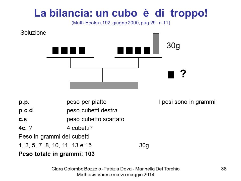 Clara Colombo Bozzolo -Patrizia Dova - Marinella Del Torchio Mathesis Varese marzo maggio 2014 38 La bilancia: un cubo è di troppo! (Math-Ecole n.192,