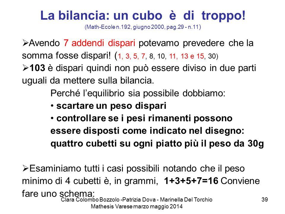 Clara Colombo Bozzolo -Patrizia Dova - Marinella Del Torchio Mathesis Varese marzo maggio 2014 39  Avendo 7 addendi dispari potevamo prevedere che la