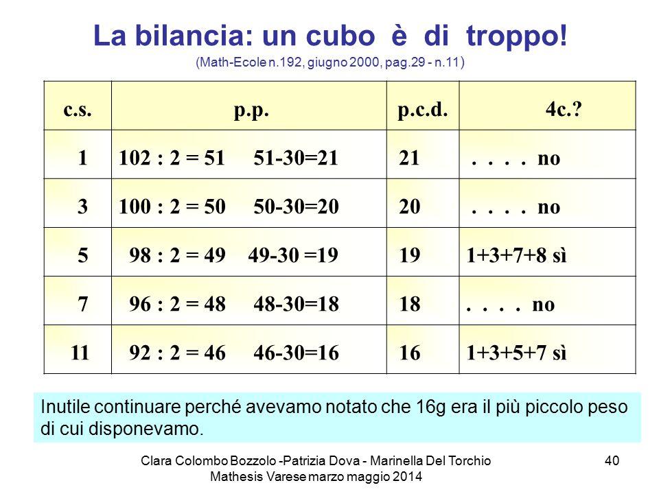Clara Colombo Bozzolo -Patrizia Dova - Marinella Del Torchio Mathesis Varese marzo maggio 2014 40 La bilancia: un cubo è di troppo! (Math-Ecole n.192,