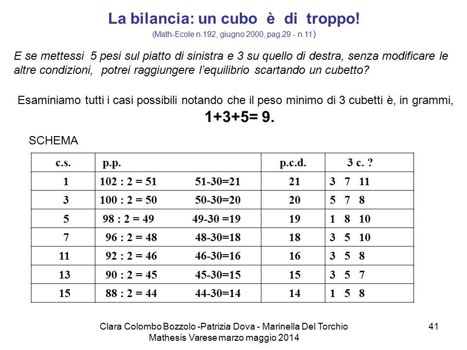 Clara Colombo Bozzolo -Patrizia Dova - Marinella Del Torchio Mathesis Varese marzo maggio 2014 41 La bilancia: un cubo è di troppo! (Math-Ecole n.192,