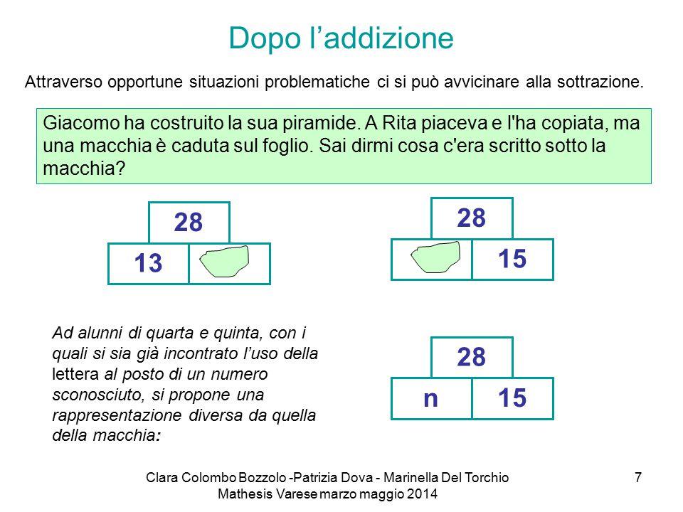 Clara Colombo Bozzolo -Patrizia Dova - Marinella Del Torchio Mathesis Varese marzo maggio 2014 7 Dopo l'addizione Attraverso opportune situazioni prob