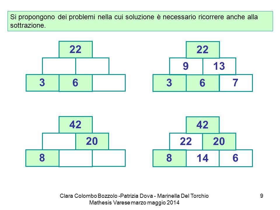 Clara Colombo Bozzolo -Patrizia Dova - Marinella Del Torchio Mathesis Varese marzo maggio 2014 9 Si propongono dei problemi nella cui soluzione è nece