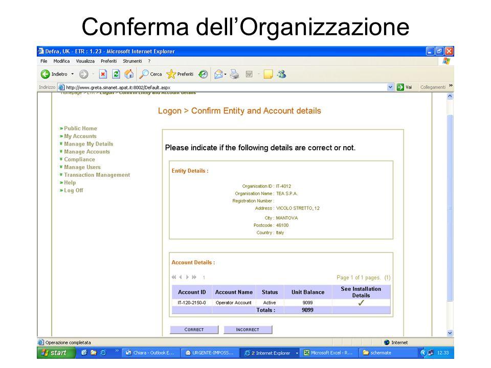 Conferma dell'Organizzazione