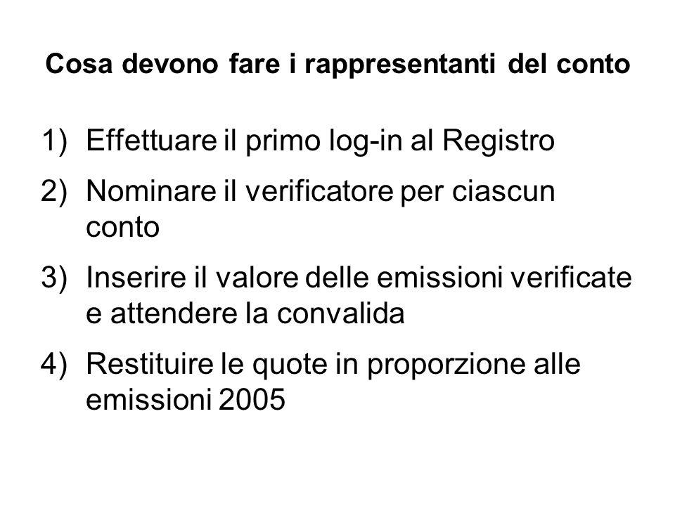 Cosa devono fare i rappresentanti del conto 1)Effettuare il primo log-in al Registro 2)Nominare il verificatore per ciascun conto 3)Inserire il valore delle emissioni verificate e attendere la convalida 4)Restituire le quote in proporzione alle emissioni 2005