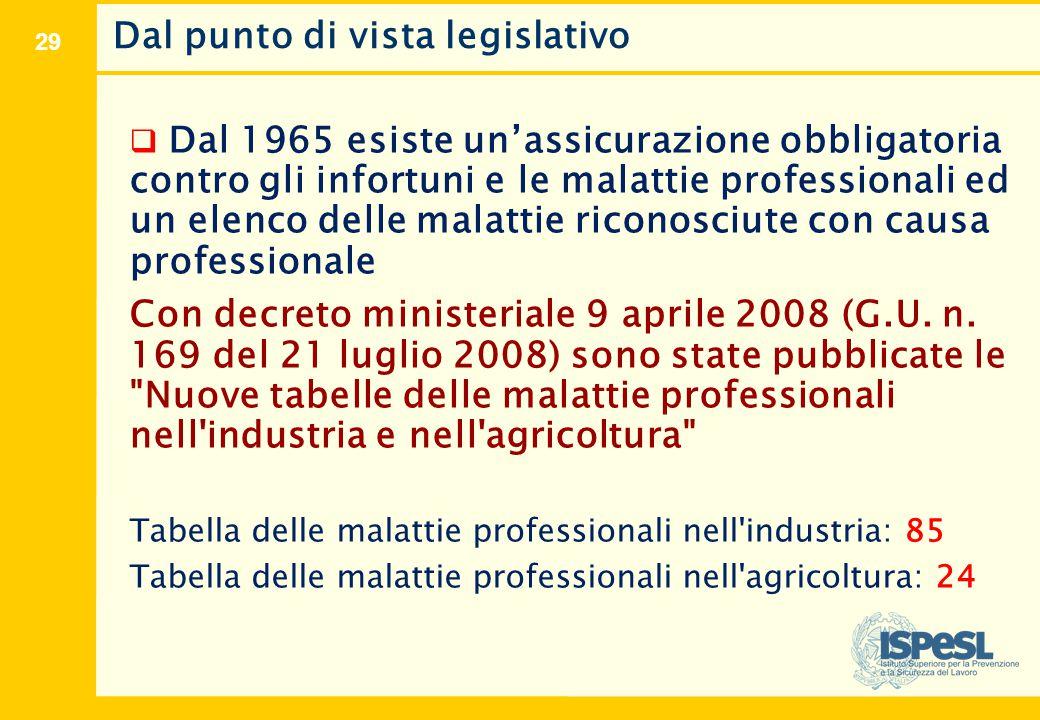 29 Dal punto di vista legislativo  Dal 1965 esiste un'assicurazione obbligatoria contro gli infortuni e le malattie professionali ed un elenco delle