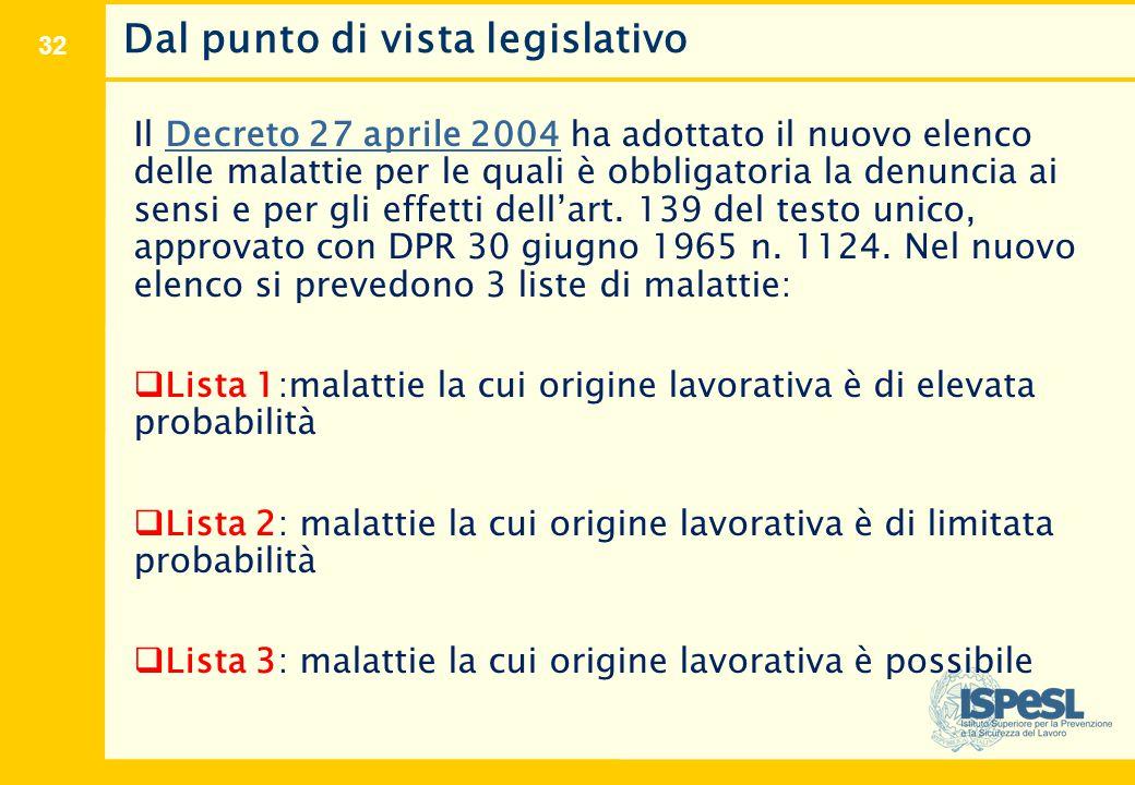 32 Dal punto di vista legislativo Il Decreto 27 aprile 2004 ha adottato il nuovo elenco delle malattie per le quali è obbligatoria la denuncia ai sens