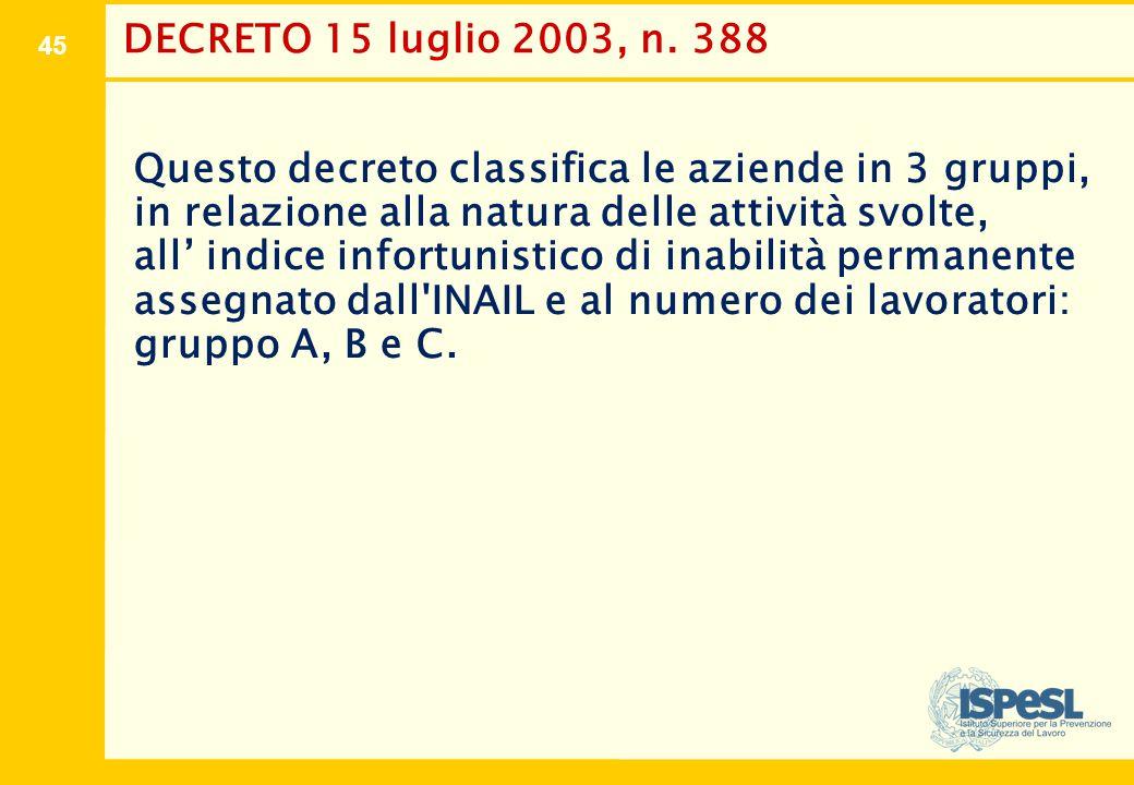 45 DECRETO 15 luglio 2003, n. 388 Questo decreto classifica le aziende in 3 gruppi, in relazione alla natura delle attività svolte, all' indice infort