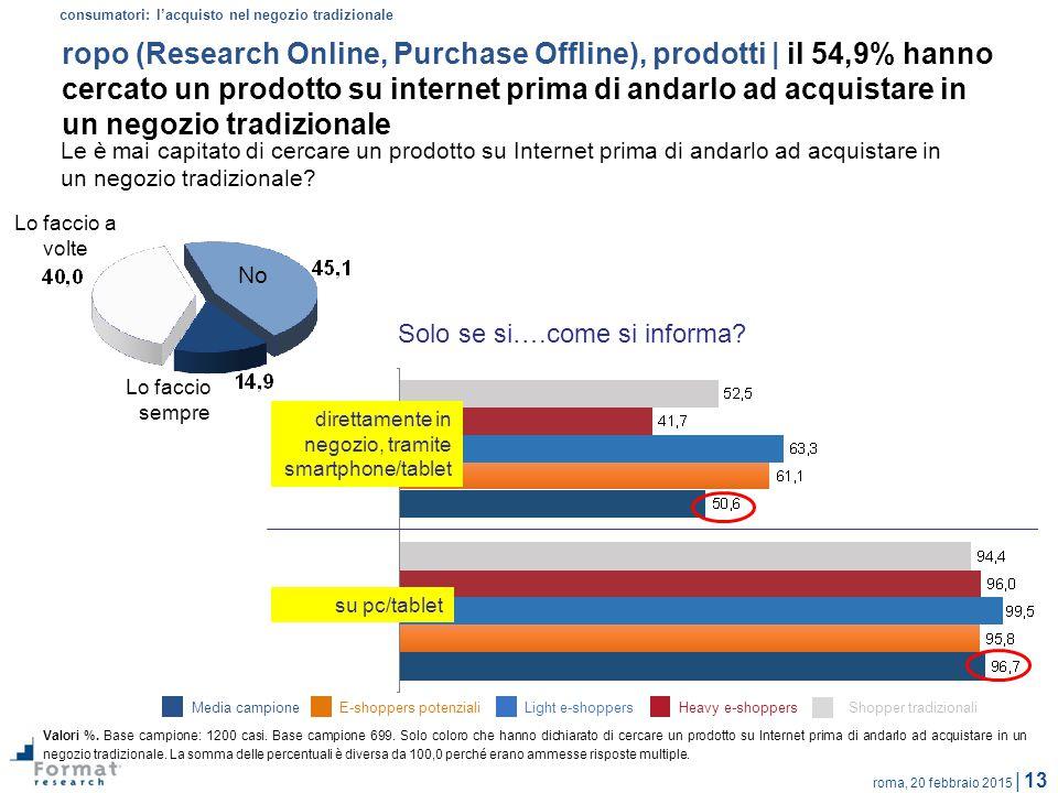 roma, 20 febbraio 2015 | 13 ropo (Research Online, Purchase Offline), prodotti | il 54,9% hanno cercato un prodotto su internet prima di andarlo ad ac