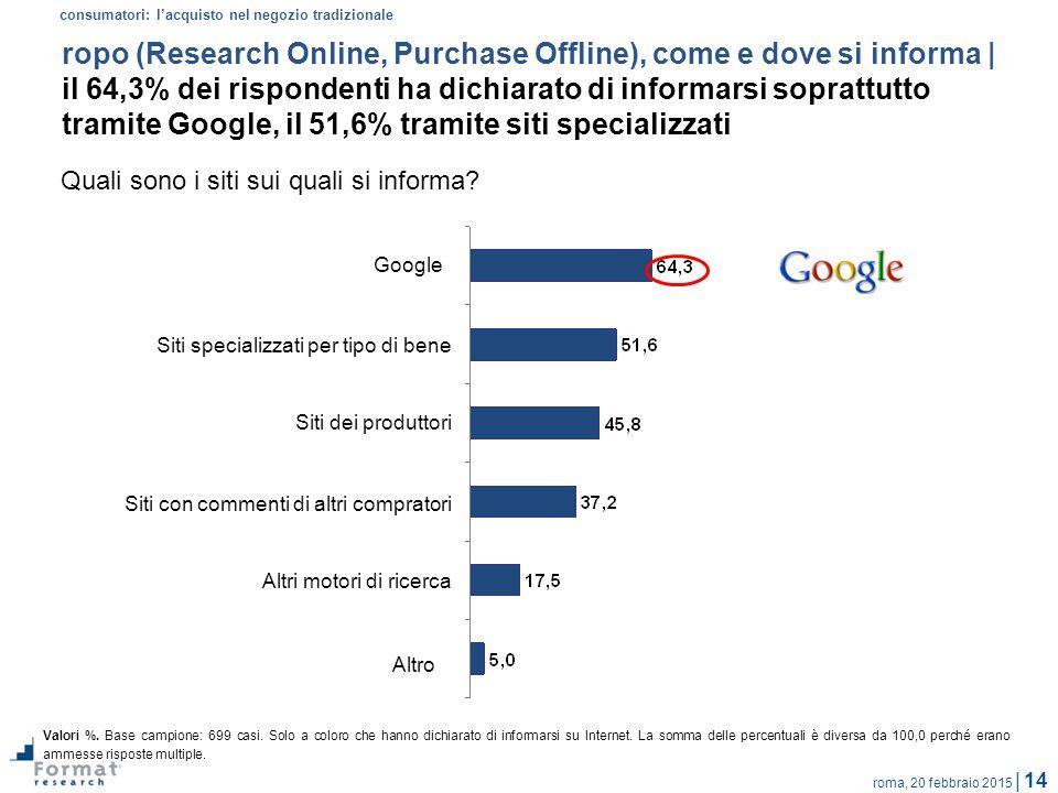 roma, 20 febbraio 2015 | 14 ropo (Research Online, Purchase Offline), come e dove si informa | il 64,3% dei rispondenti ha dichiarato di informarsi so