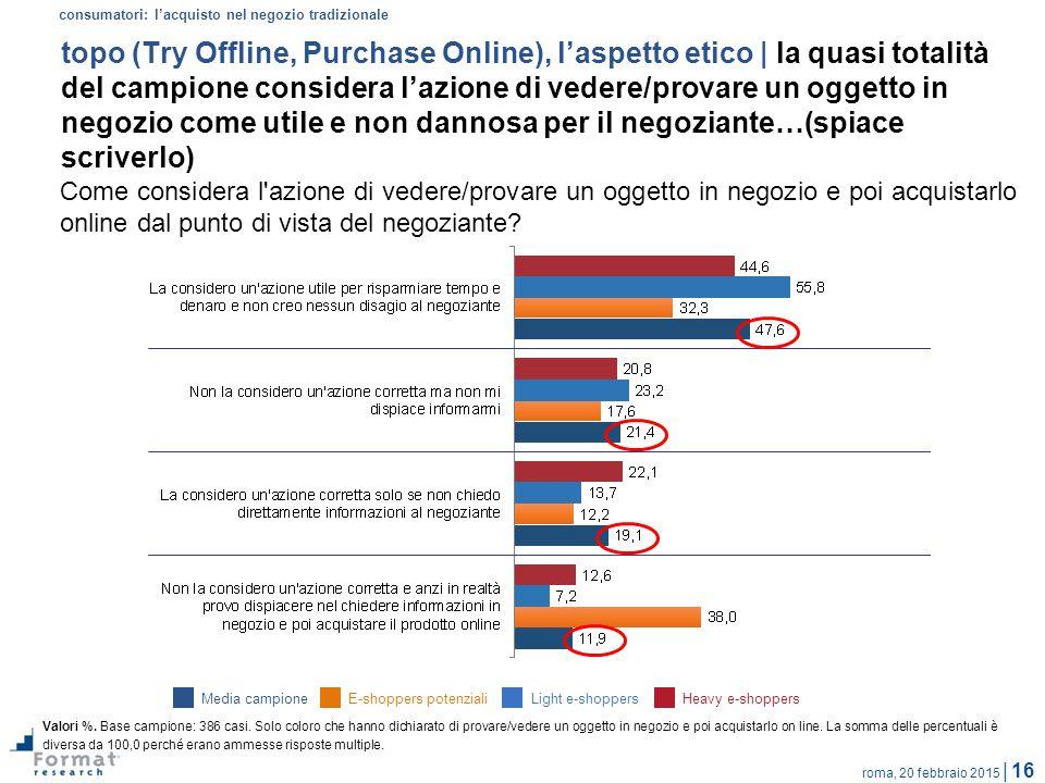 roma, 20 febbraio 2015 | 16 topo (Try Offline, Purchase Online), l'aspetto etico | la quasi totalità del campione considera l'azione di vedere/provare
