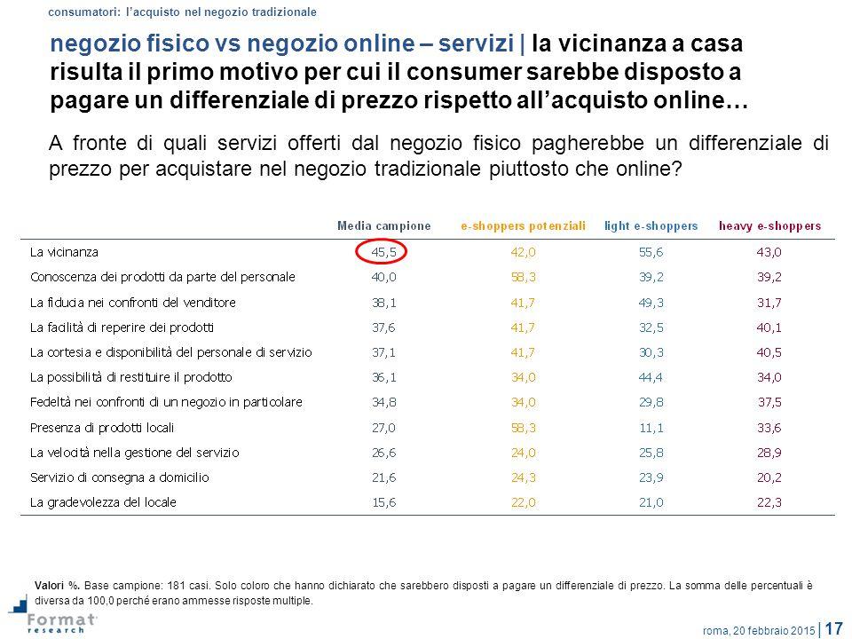 roma, 20 febbraio 2015 | 17 negozio fisico vs negozio online – servizi | la vicinanza a casa risulta il primo motivo per cui il consumer sarebbe dispo