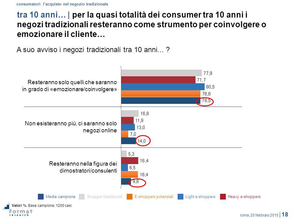 roma, 20 febbraio 2015 | 18 tra 10 anni… | per la quasi totalità dei consumer tra 10 anni i negozi tradizionali resteranno come strumento per coinvolg