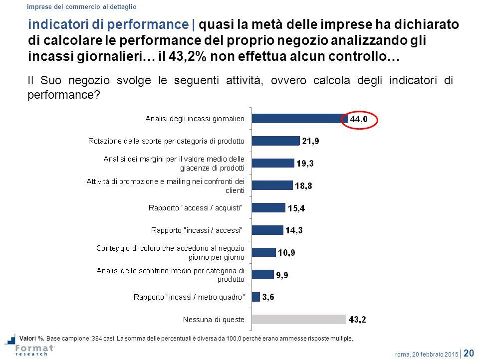 roma, 20 febbraio 2015 | 20 imprese del commercio al dettaglio Il Suo negozio svolge le seguenti attività, ovvero calcola degli indicatori di performa
